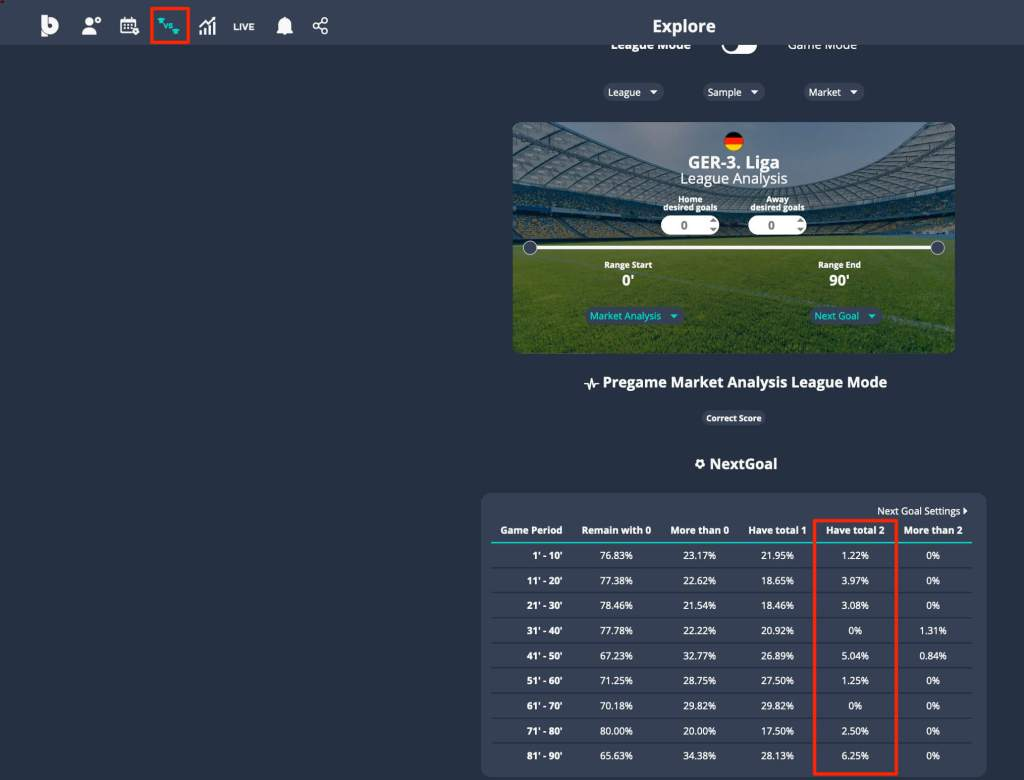 betting strategy against correct score betpractice studio interface 5