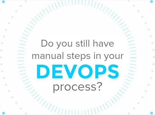 DevOps Automation BETSOL