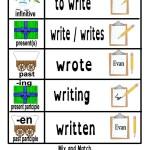Multi-sensory Grammar Work with Classical Conversations