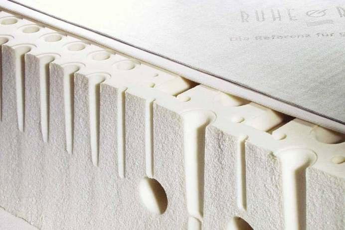 Betten Hoenscheidt Duesseldorf – Latexmatratzen