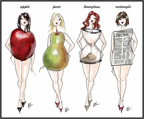 body shapes, pear shaped, large hips, buying clothes for women with hips