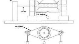 Test to measure bearing frictional moment