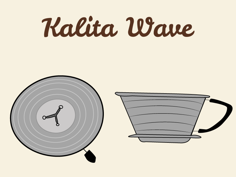 Kalita Wave Pour Over Coffee Maker