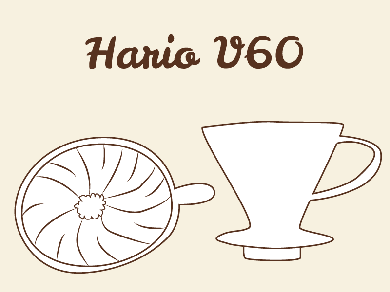 hario-v60 pour over coffee maker