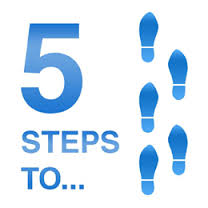 5 Steps to Developing a Communications Strategy