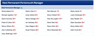 Odds for next Pompey manager
