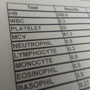 Blood counts, including 0.0 neutrophils