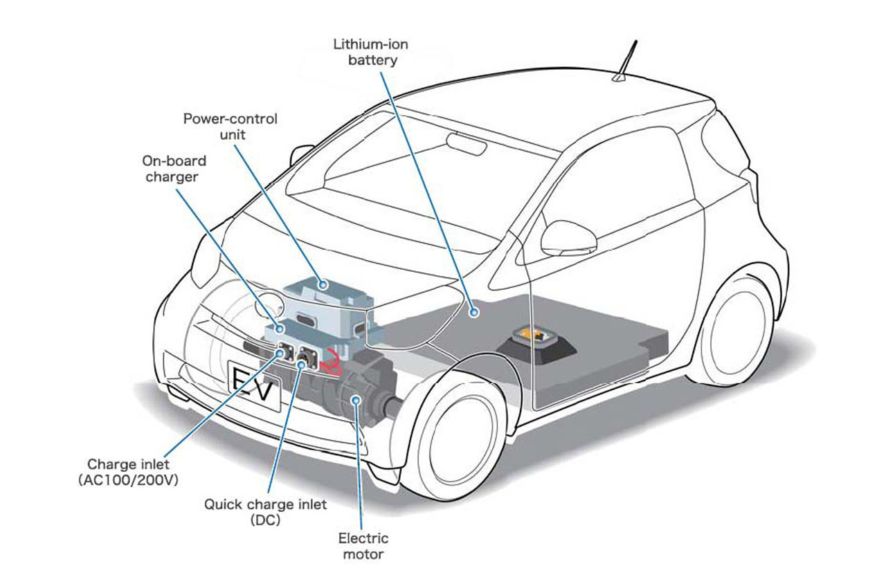 Toyota Iq Ev Technical Details History Photos On Better
