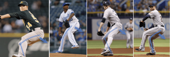 high-velocity-pitching-mechanics