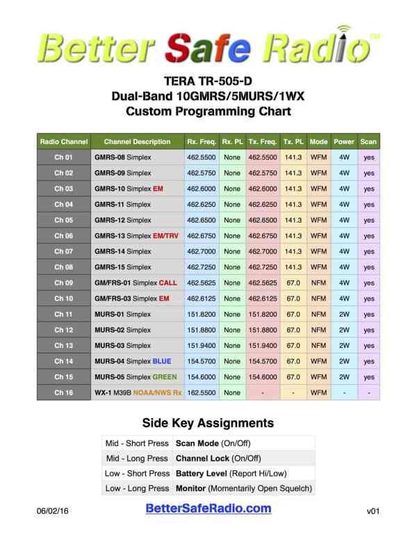 BetterSafeRadio TERA TR-505-D Programming Chart v01