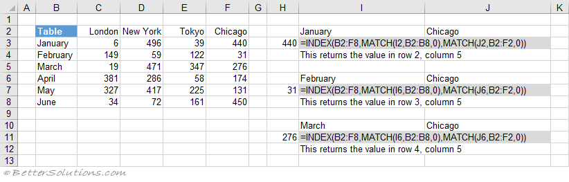 Excel Functions Two Way Lookup