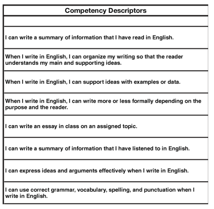 TOEFL writing competencies