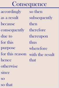 TOEFL cause effect transition words