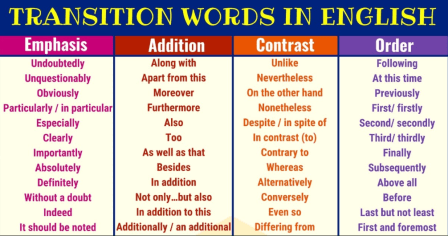 Example TOEFL transition words