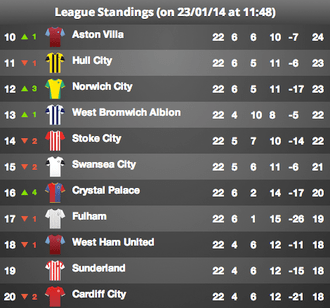 PL Bottom Half Table.png