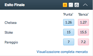 anteprima betting exchange
