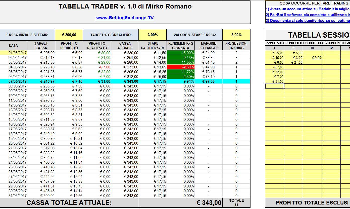 Tabella Trader Di Mirko Romano Foglio Excel Per Il Money