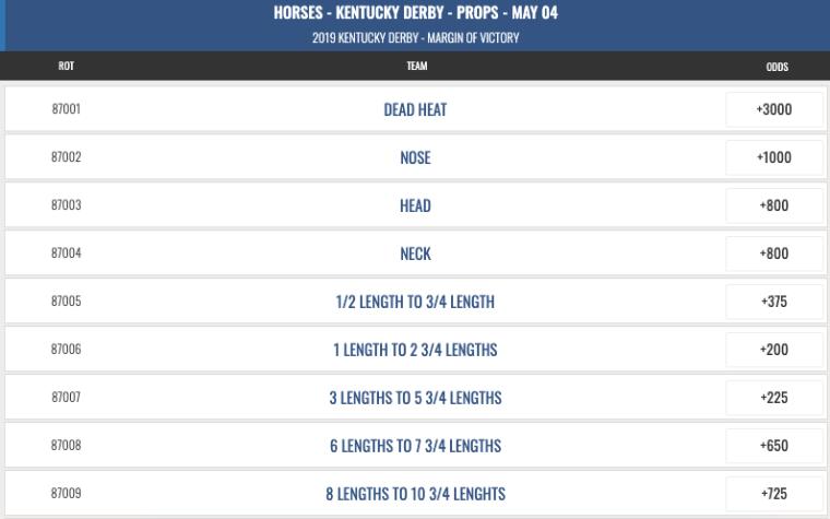 Kentucky Derby 2019 Props