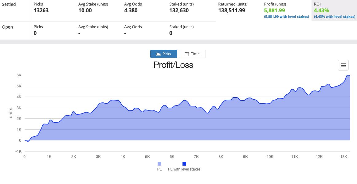 Screenshot 2020-05-31 at 20.12.11