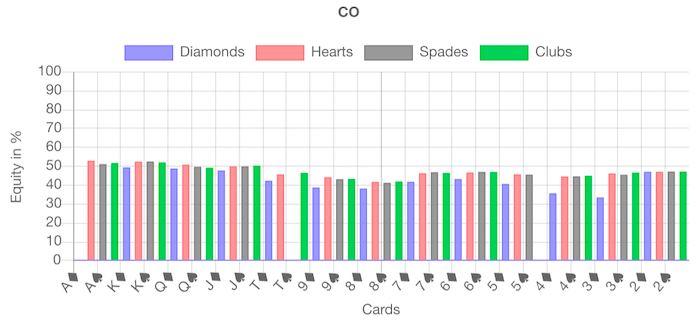 multiway equity evolution pokerranger 2