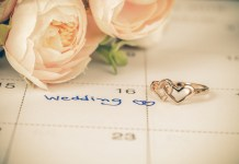 How to prepare for a jewish wedding day. What to take along you your wedding day. How to prepare a family on the wedding day.