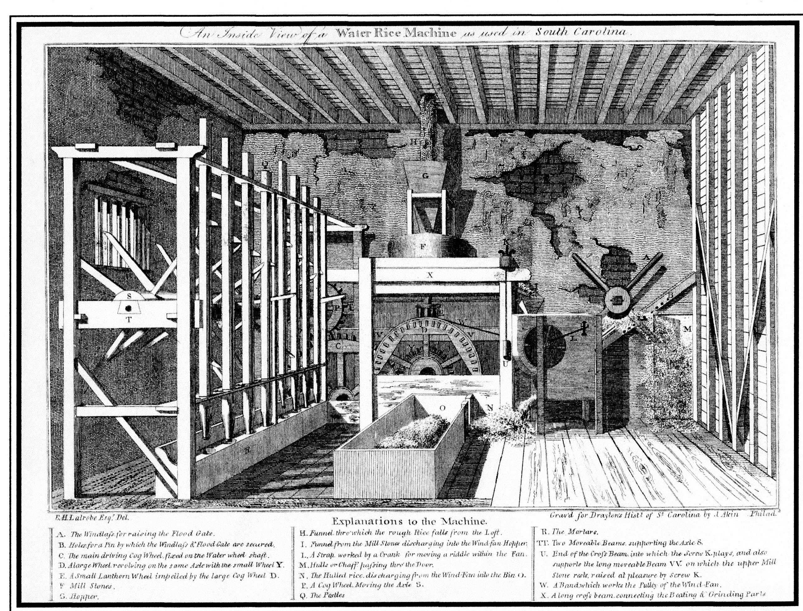 Image result for water rice mill drawing view of SC John Drayton,
