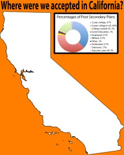 To see full map of California, click here