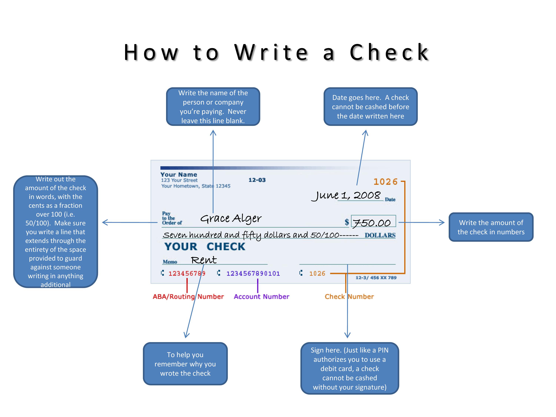 Where Should I Get My Checkbook Internetparents