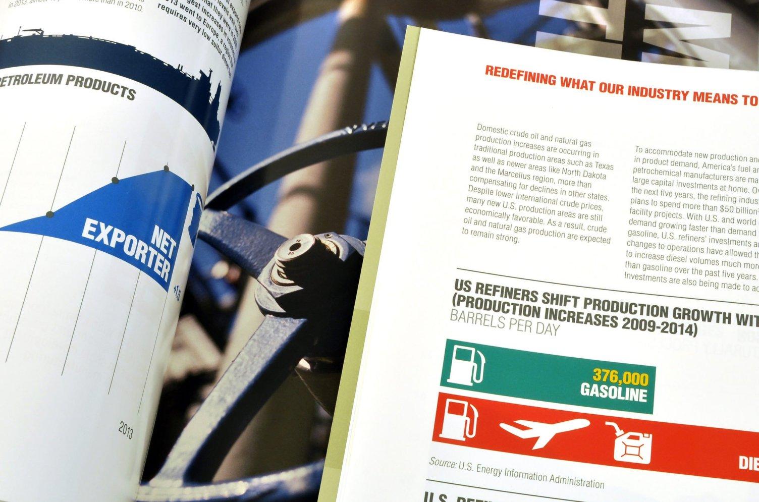AFPM Annual Report
