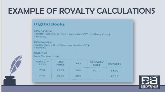 RoyaltiesEbook