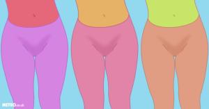 Sweaty Vagina