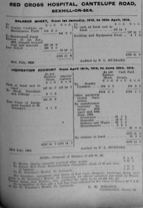 Final accounts Canteluoe Road. 30th August 1919 Chronicle
