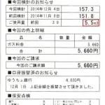 2014/11月分5.5立法で5660円