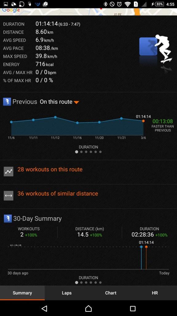 Sports Trackerのログ 8.6Km走行している
