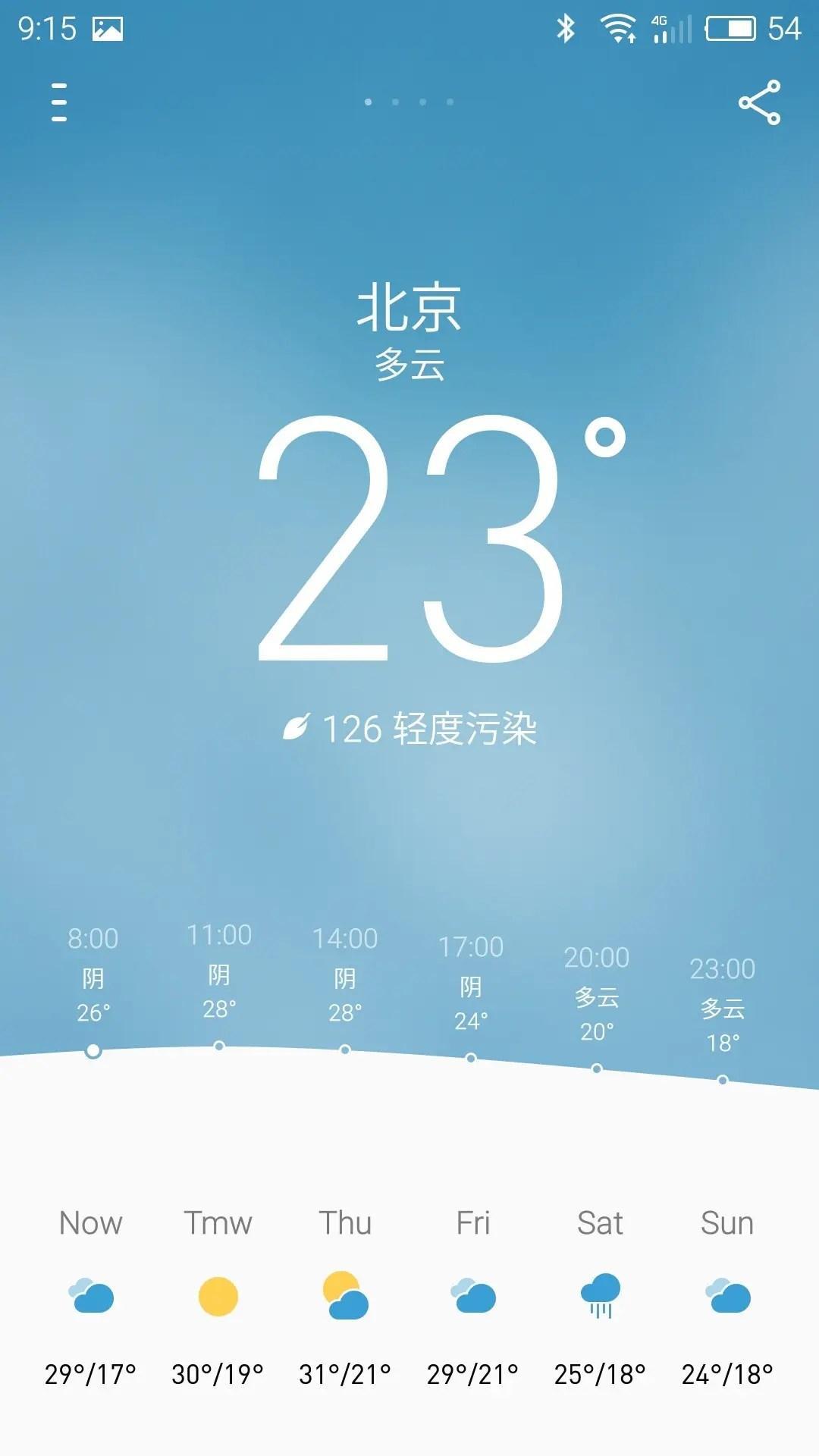 北京の天気予報が表示される