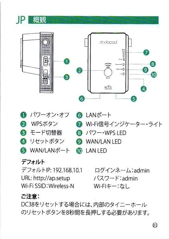 dodocool-wifi3-300mbps-1