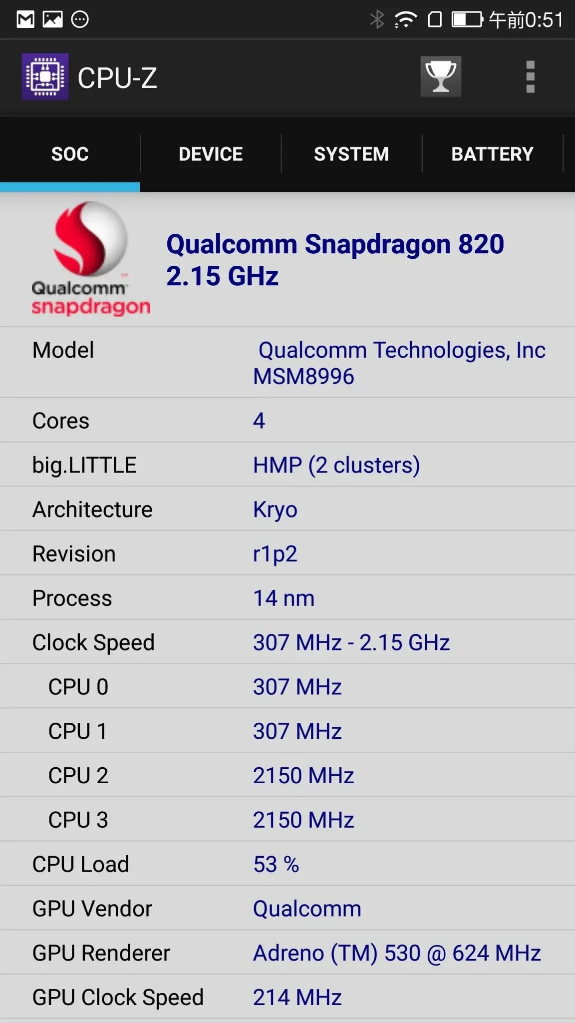 IMG_2017041aLeTV LeEco Le Max 2 X829 CPU-Z Soc
