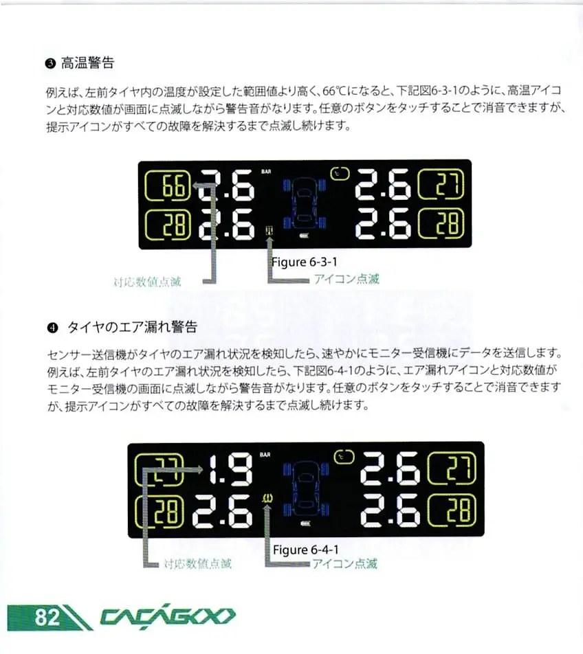 CACAGOO TPMS タイヤ空気圧監視システム 取説 82