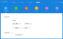Xiaomi Mi R3P Wifiルーターログイン後2