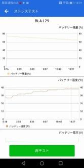 Huawei Mate 10 Pro Antutu ストレステスト2