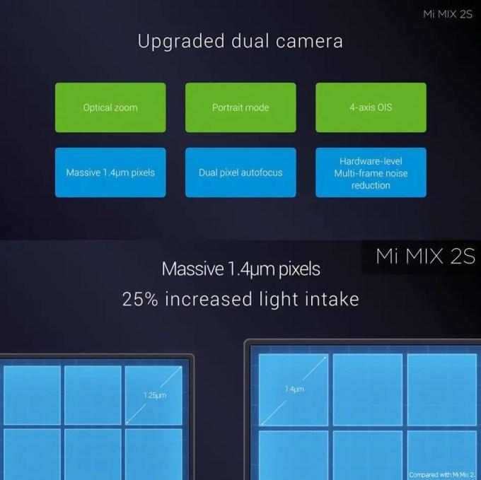 Xiaomi Mi MIX 2S Massive2