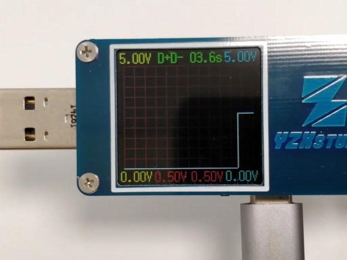 YZXstudio ZY1276  グラフ3