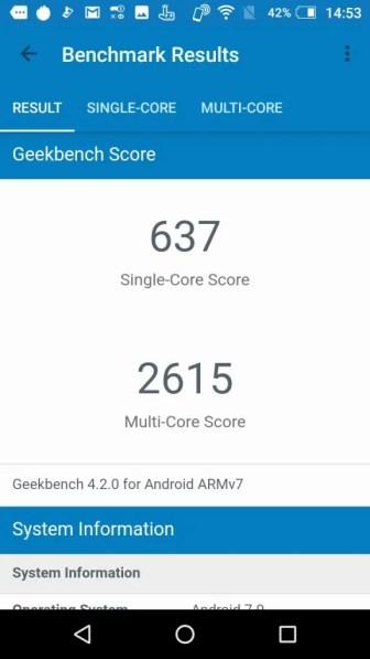 AQUOS EVER GeekBench2