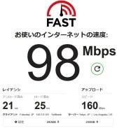 Fast スピードテスト98