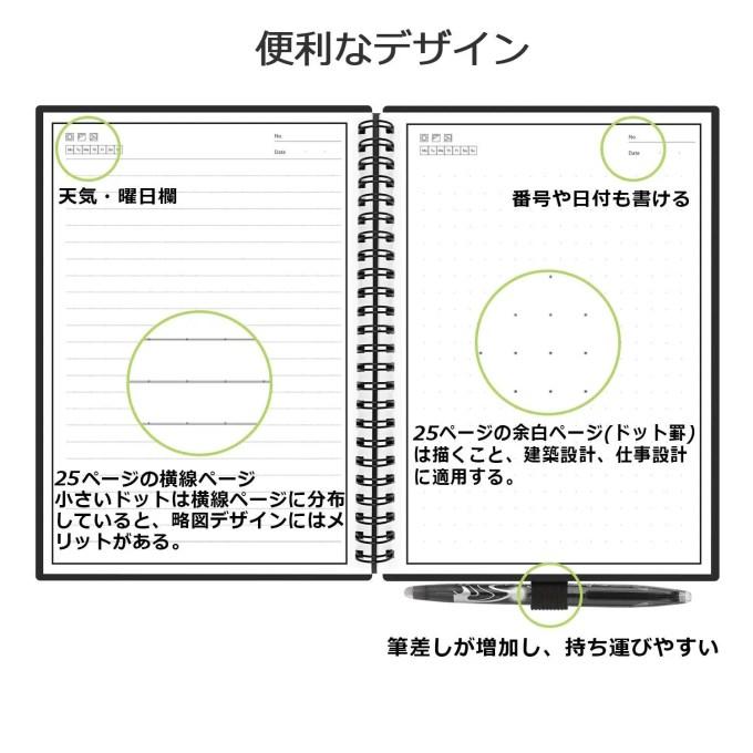 半永久的に使えるノート 線・ドット
