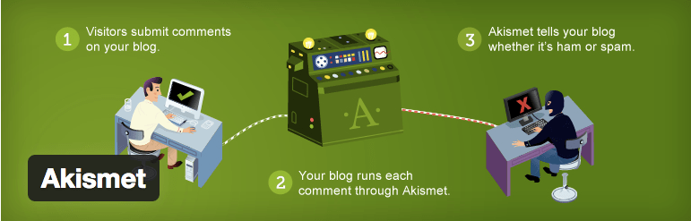 akismet WordPress plugin