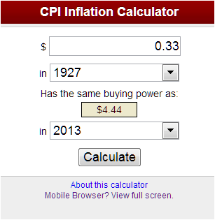 1927-inflation