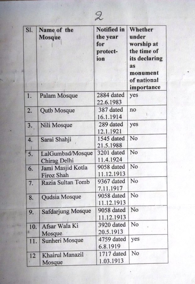 List of Mosque  under ASI