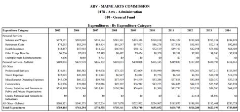 screenshot-legislature-maine-gov-2016-12-05-10-42-18