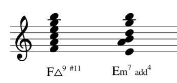 Understanding All About Chord Extensions. In this post you will find all about chord extensions, how to name and read them. There is also quick reference table for how the most common extended chords are spelled and built.